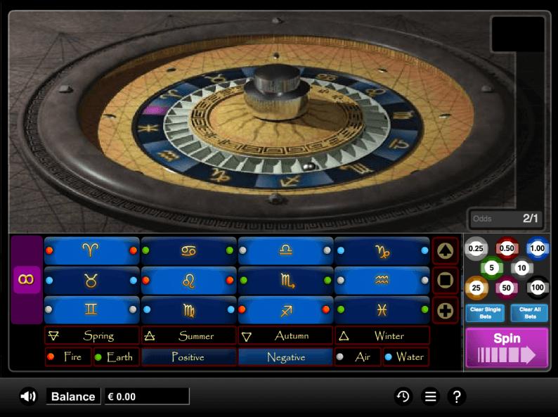 wild sultan review roulette spel